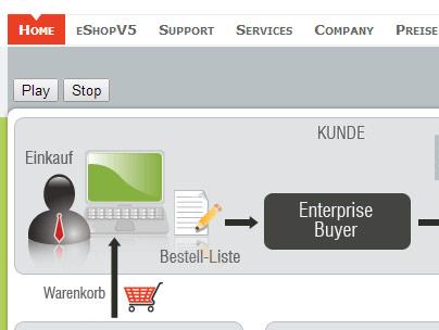 thumbnail of eshopv5.com website